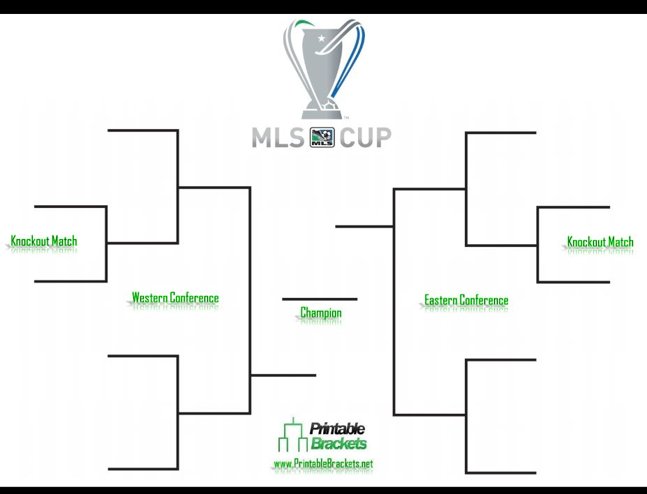 Screenshot of the MLS Playoffs bracket sheet