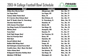 Printable college football bowl schedule