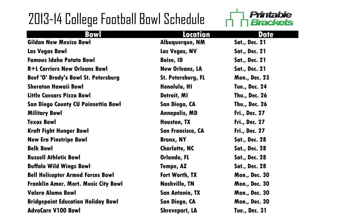 College Football Bowl Schedule | 2013 Bowl Schedule » Printable ...