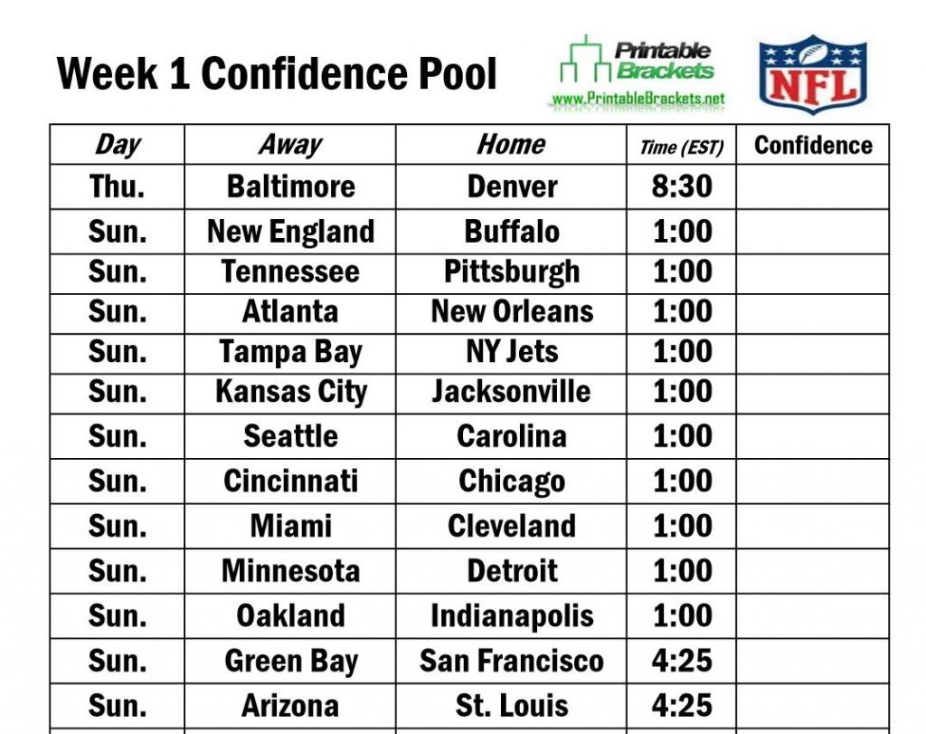 nfl confidence pool week 1 football confidence pool week 1