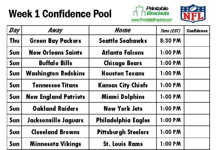 NFL Confidence Pool Week 1
