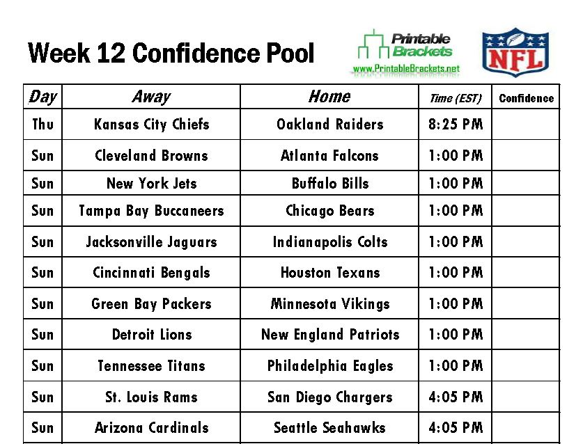 NFL Confidence Pool Week 12 sheet