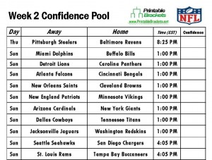NFL Confidence Pool Week 2 sheet