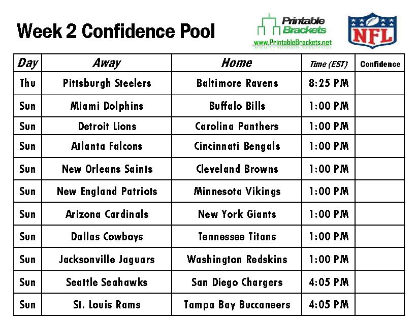 picture regarding Nfl Week 2 Schedule Printable known as NFL Self-assurance Pool 7 days 2 Soccer Assurance Pool 7 days 2