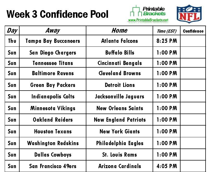 NFL Confidence Pool Week 3 sheet