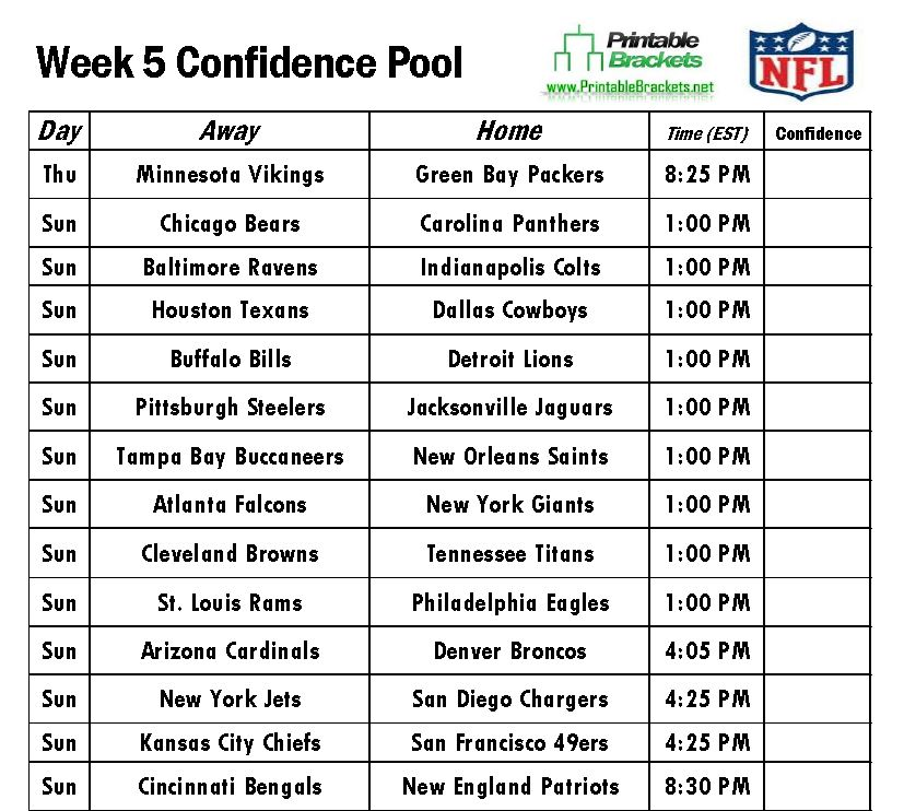 NFL Confidence Pool Week 5 | Football Confidence Pool Week 5