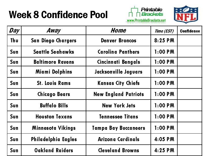 picture relating to Printable Nfl Week 2 Schedule titled NFL Self-confidence Pool 7 days 8 Soccer Self confidence Pool 7 days 8
