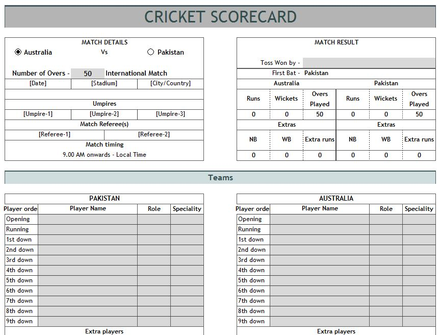 Cricket Score Card Format  BesikEightyCo