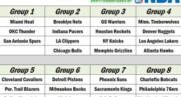 NBA Picks Pool