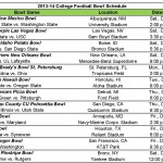 2013-14 College Football Bowl Schedule