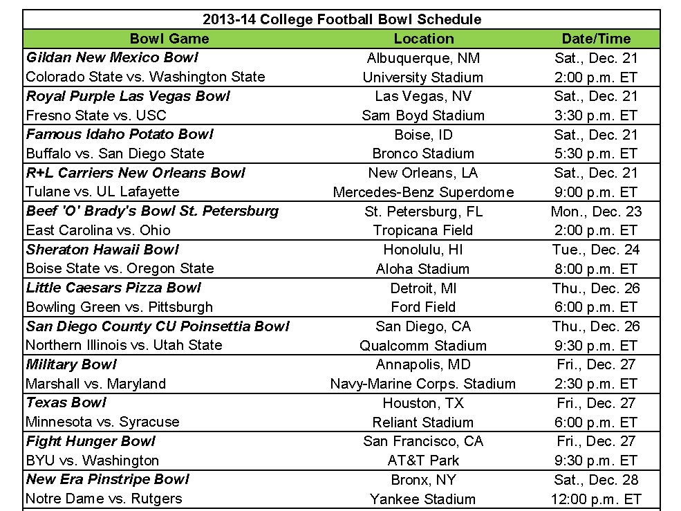 2013 14 College Football Bowl Schedule 2013 Bowl Schedule