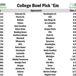 graphic about Bowl Pick Em Printable Sheet called 2013 bowl alternatives sheet