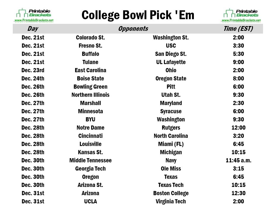 Wild image pertaining to college football bowl pick'em printable sheets