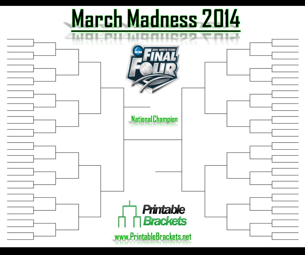 2015 march madness bracket