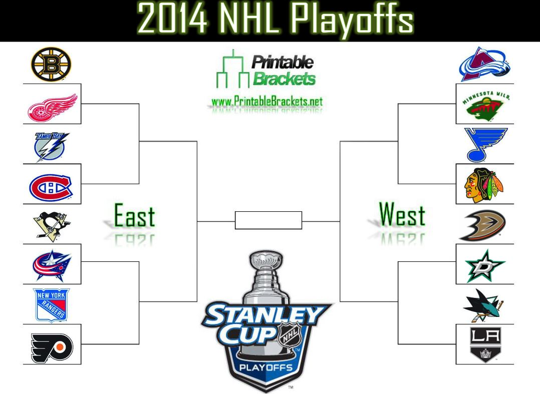 NHL Playoff Bracket 2014