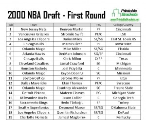 2000 NBA Draft Picks