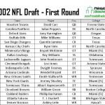 2002 NFL Draft