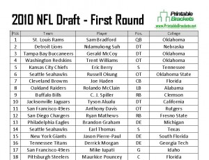 2010 NFL Draft Picks