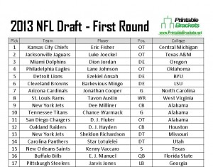 2013 NFL Draft Picks