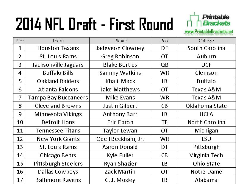 2014 NFL Draft Sheet