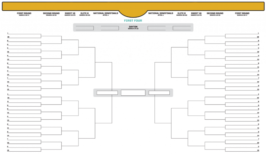 photo relating to Sweet 16 Printable Bracket titled Formal 2019 March Insanity Bracket Template
