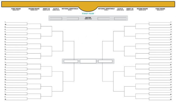 2019 march madness bracket