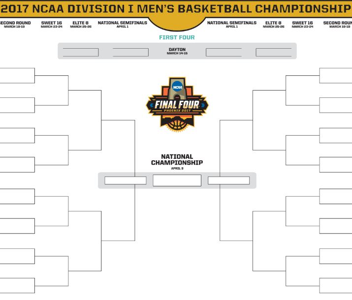 Official 2017 March Madness Bracket Template