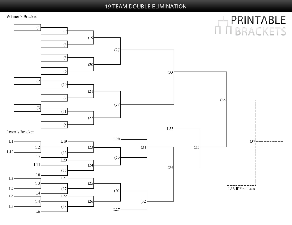 19 Team Double Elimination Bracket   Printable Brackets
