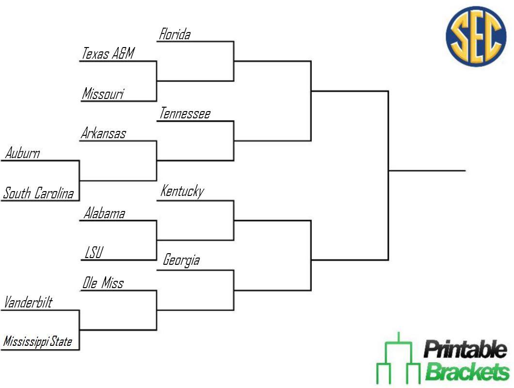 SEC Basketball Tournament | SEC Basketball
