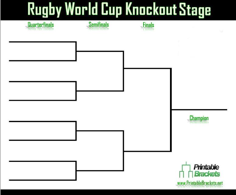Uw Time Schedule Spring 2020.World Cup 2020 Printable Schedule Schedule 2020