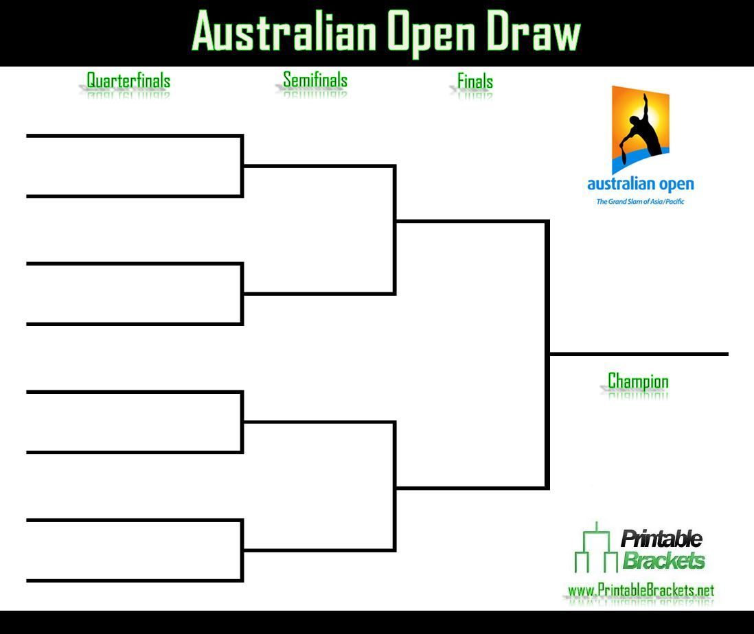 screenshot of the australian open draw