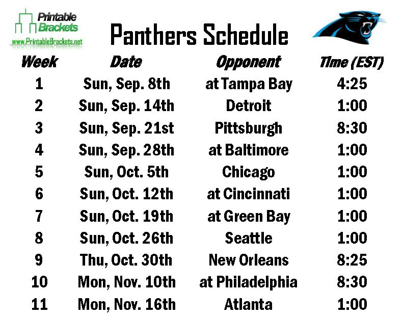Panthers Schedule Carolina Panthers Schedule