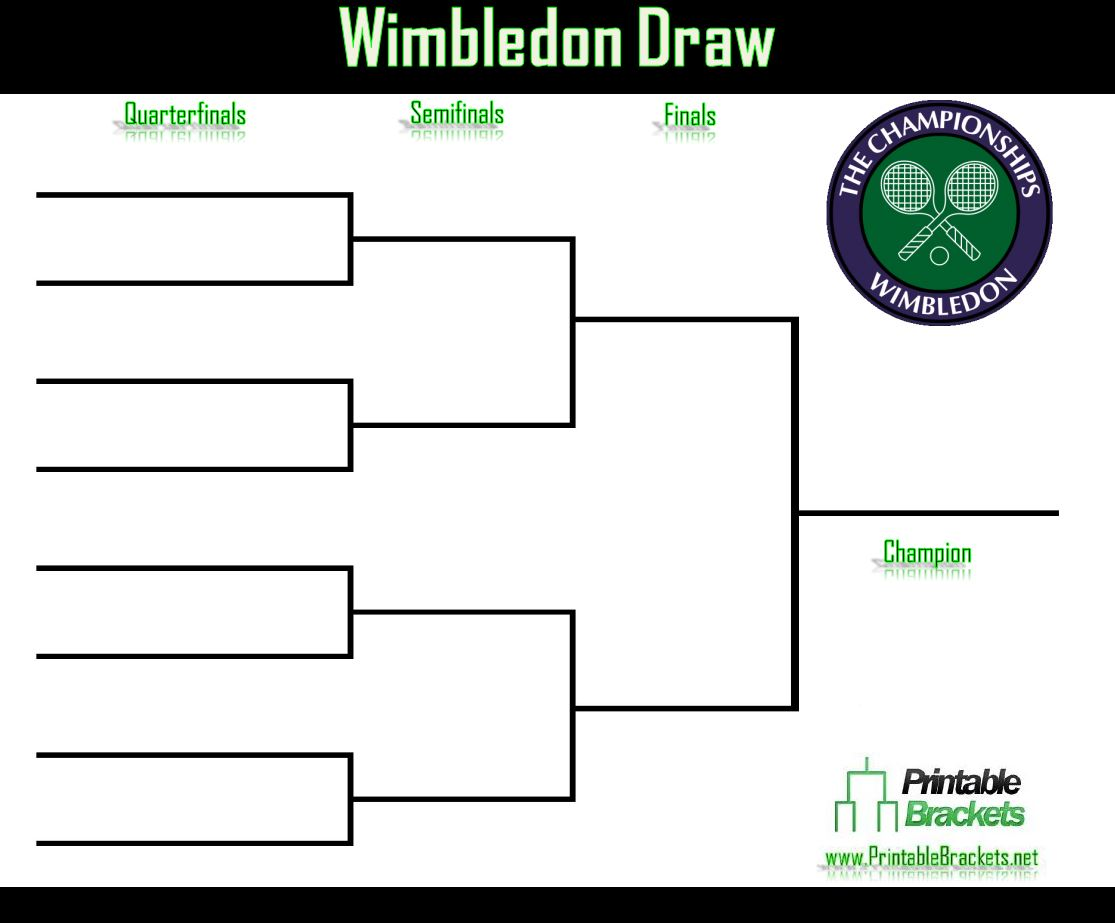 screenshot of the wimbledon draw
