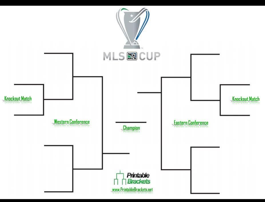 Screenshot of the MLS Playoffs bracket sheet
