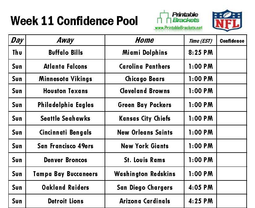 Free NFL Confidence Pool Week 11