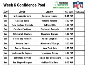 NFL Confidence Pool | Football Confidence Pool