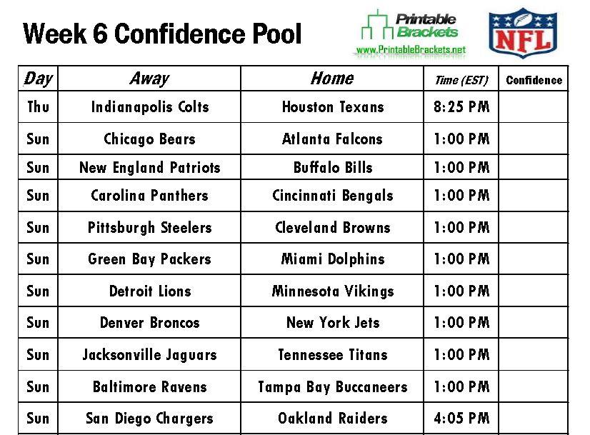 NFL Confidence Pool Week 6 | Football Confidence Pool Week 6
