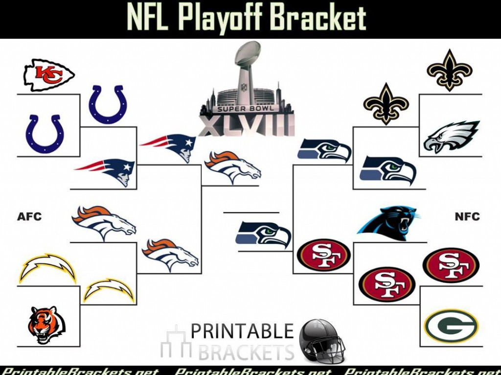 2014 nfl playoffs