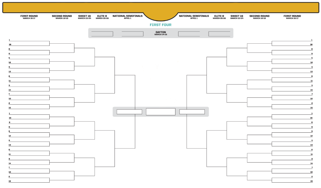 official 2019 march madness bracket template